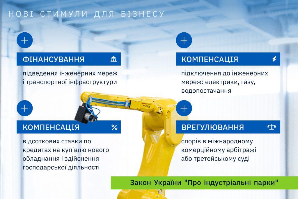 Нові стимули для виробничого бізнесу
